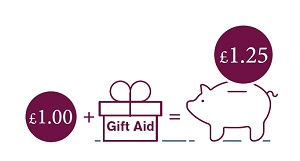 Gift Aid Money Bank